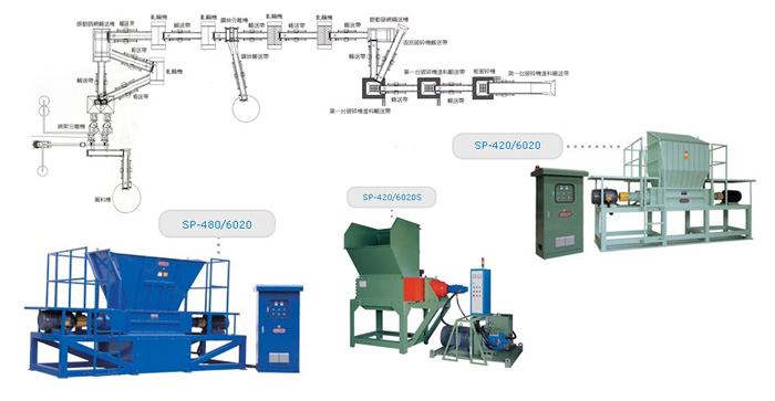 Tire Recycling Machine manufacturer / Waste Tire Recycling Machine
